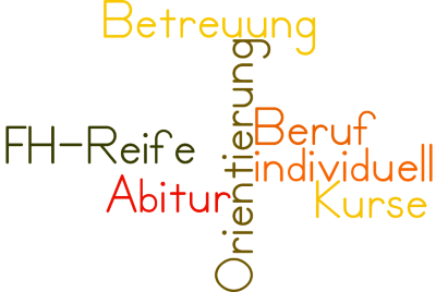 wordle_mss